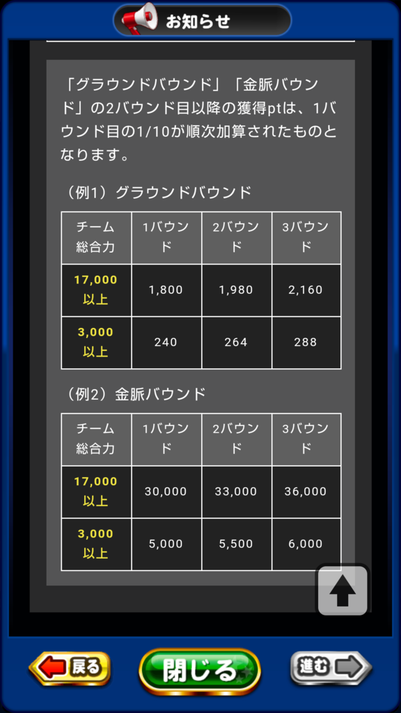 f:id:arimurasaji:20180928223558p:plain