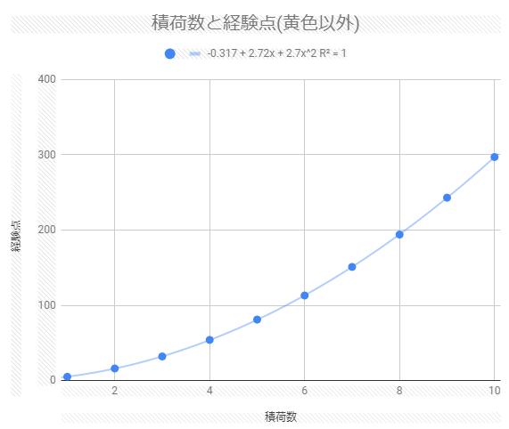f:id:arimurasaji:20190803124856p:plain