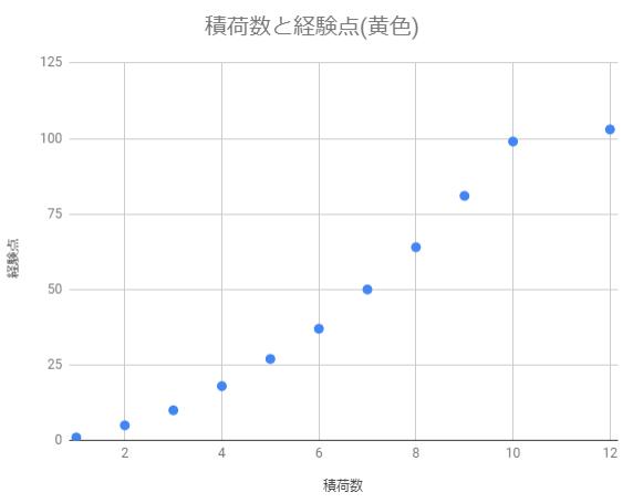 f:id:arimurasaji:20190803130441p:plain
