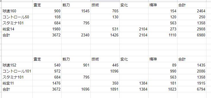 f:id:arimurasaji:20190916100823p:plain