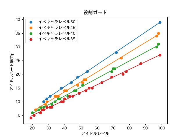 f:id:arimurasaji:20200314212741p:plain