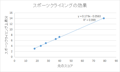 f:id:arimurasaji:20200802183521p:plain