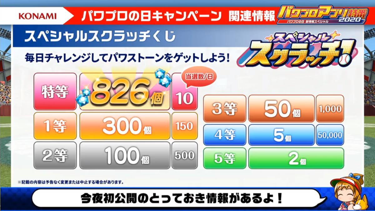 f:id:arimurasaji:20200819213943p:plain