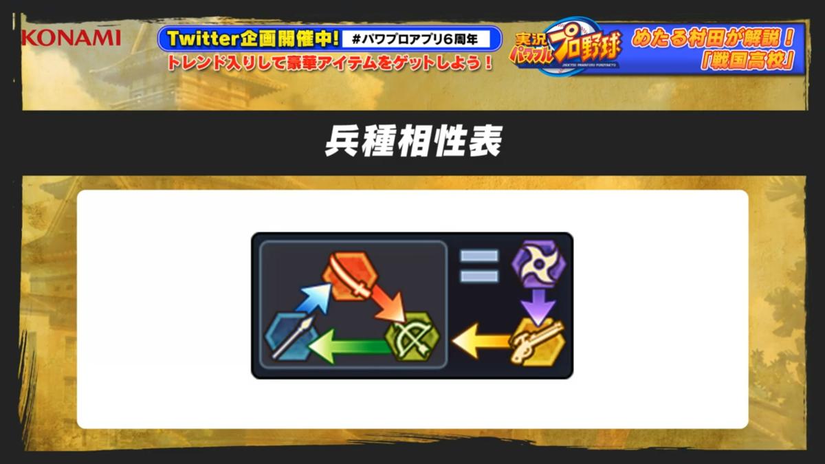 f:id:arimurasaji:20201125180107p:plain