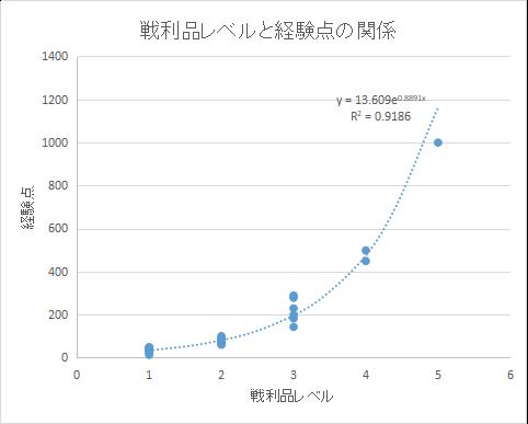f:id:arimurasaji:20201128085142p:plain