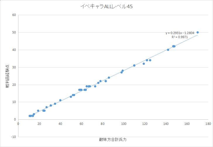 f:id:arimurasaji:20201129213819p:plain