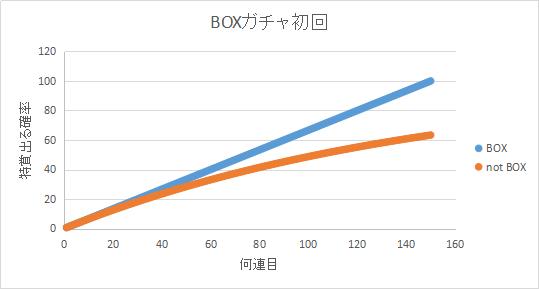 f:id:arimurasaji:20210212102607p:plain