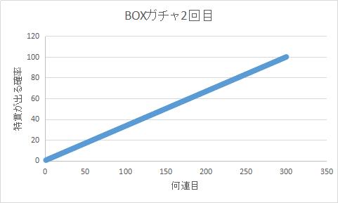 f:id:arimurasaji:20210212103701p:plain