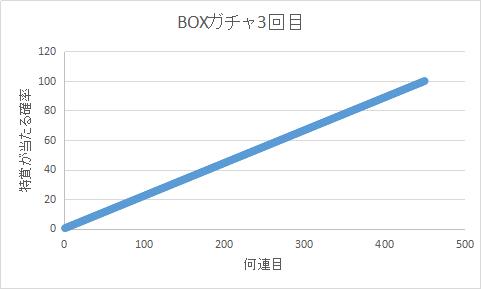 f:id:arimurasaji:20210212103955p:plain