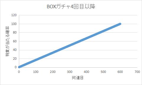 f:id:arimurasaji:20210212104315p:plain