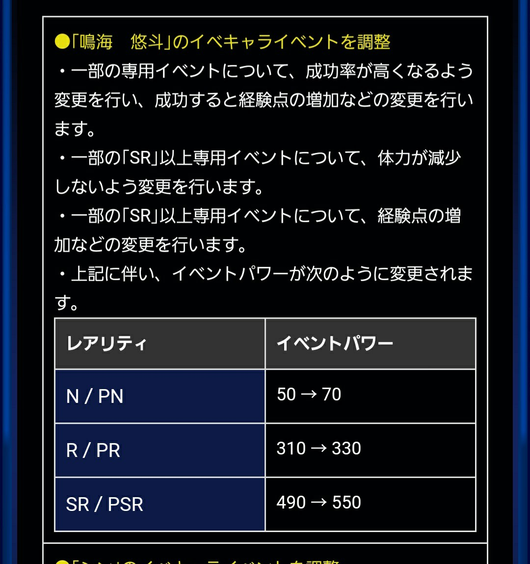 f:id:arimurasaji:20210512184323j:image