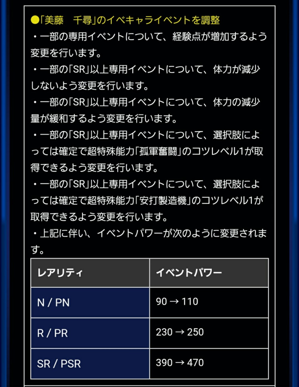 f:id:arimurasaji:20210714213653j:image