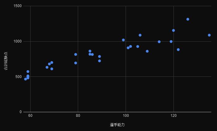 f:id:arimurasaji:20210804212144p:plain