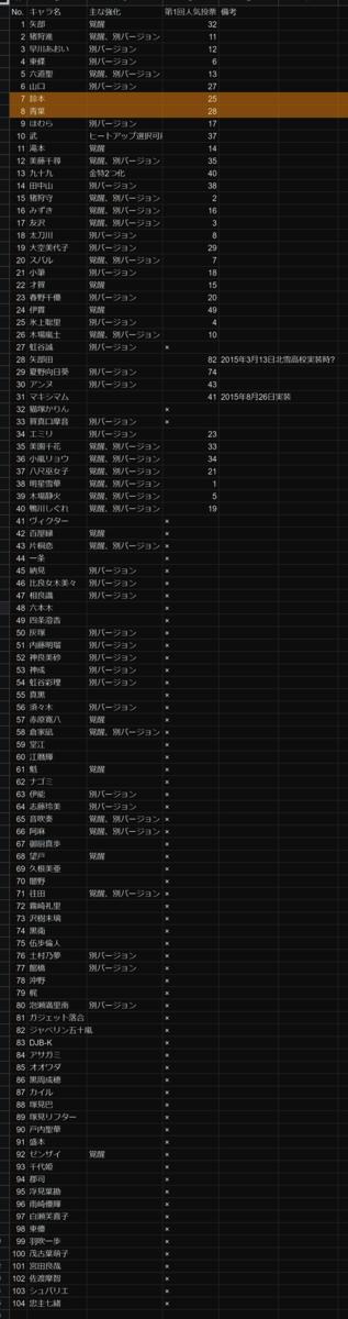 f:id:arimurasaji:20210829171652p:plain