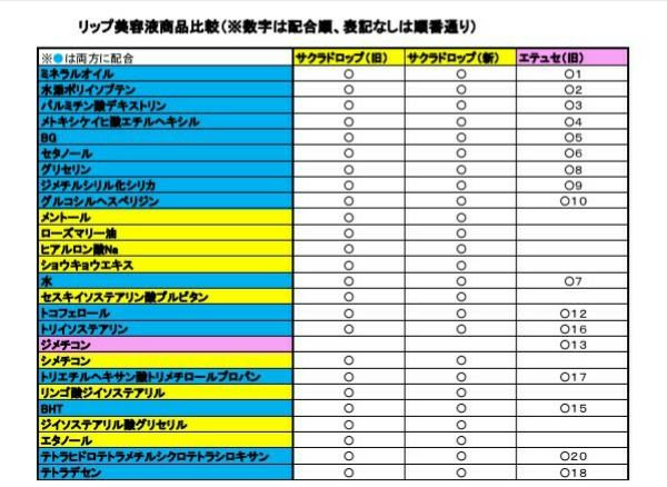 f:id:arisamotomachi:20200506070516j:image