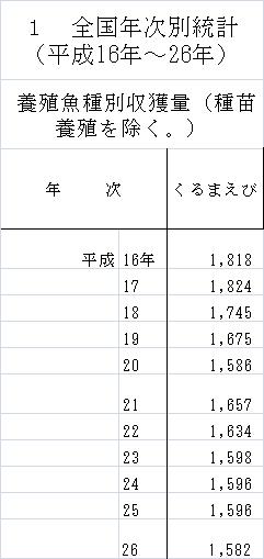 f:id:aritsuidai:20160226092204p:plain