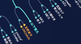 f:id:aritsuidai:20160905203204p:plain
