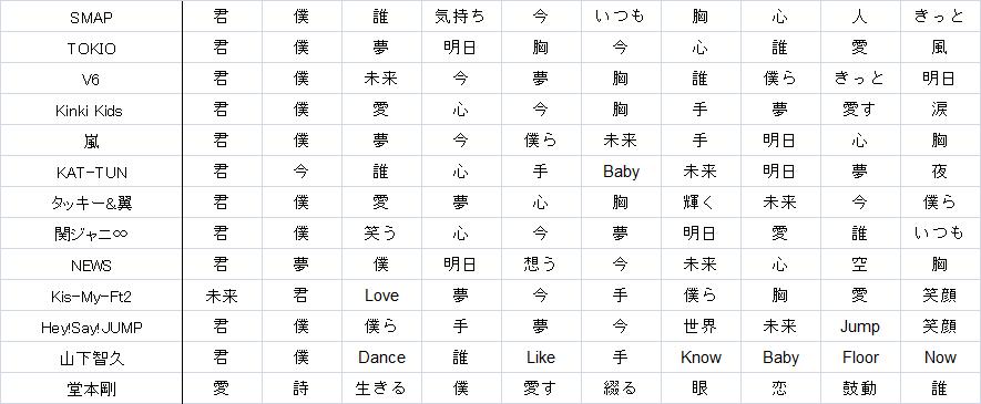 f:id:aritsuidai:20160905210644p:plain