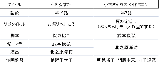 f:id:aritsuidai:20170228113014p:plain