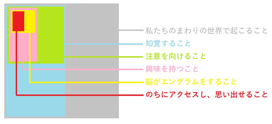 f:id:aritsuidai:20170315103300p:plain
