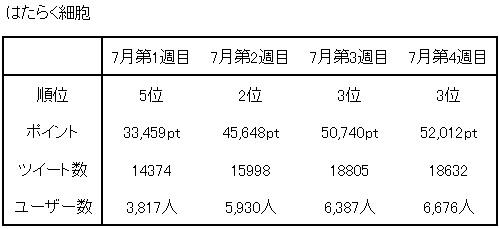 f:id:aritsuidai:20180807115343j:plain