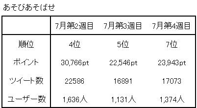 f:id:aritsuidai:20180807121253j:plain