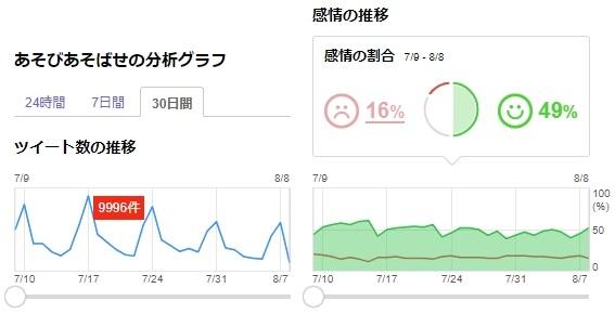 f:id:aritsuidai:20180807121358j:plain