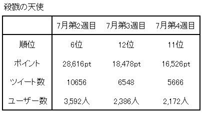 f:id:aritsuidai:20180807123714j:plain