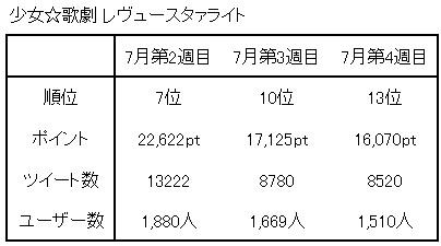 f:id:aritsuidai:20180807125345j:plain