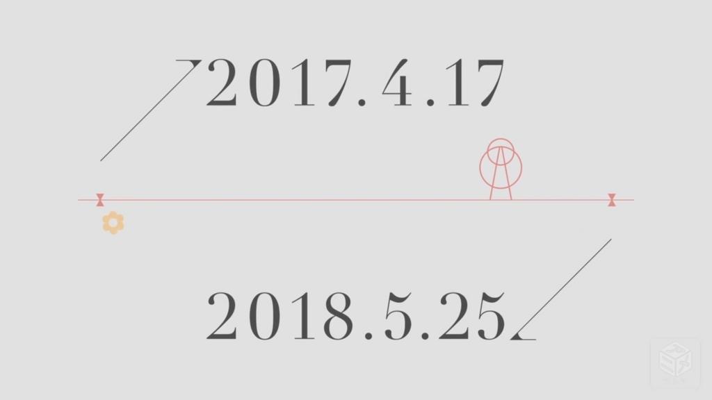 f:id:aritsuidai:20180824151231j:plain