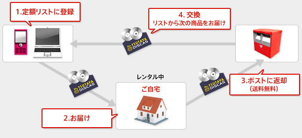 f:id:aritsuidai:20180829121451j:plain