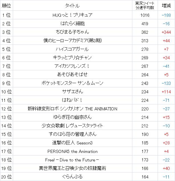 f:id:aritsuidai:20180909194344p:plain