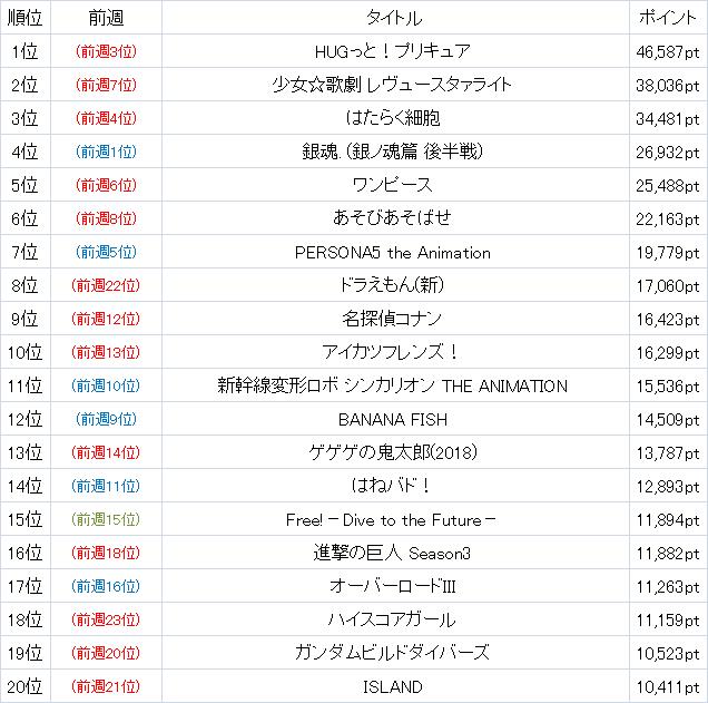 f:id:aritsuidai:20180909194347p:plain