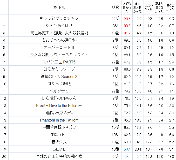 f:id:aritsuidai:20180909211323p:plain