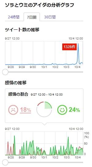 f:id:aritsuidai:20181004114630j:plain
