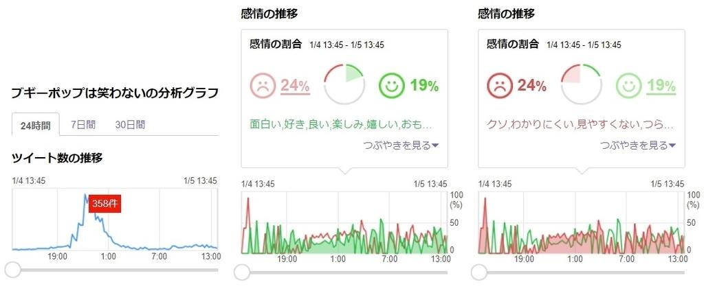 f:id:aritsuidai:20190105134829j:plain