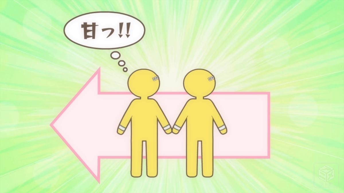 f:id:aritsuidai:20190325142742j:plain