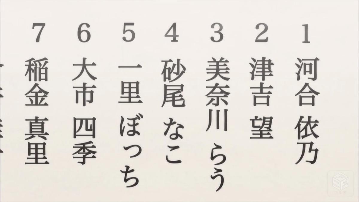 f:id:aritsuidai:20190410141442j:plain