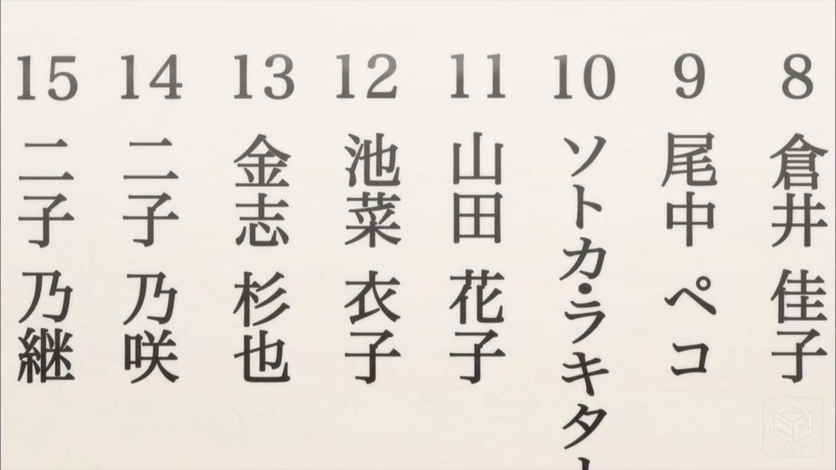 f:id:aritsuidai:20190410141445j:plain
