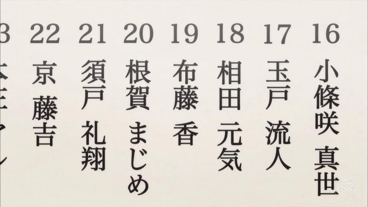 f:id:aritsuidai:20190410141451j:plain