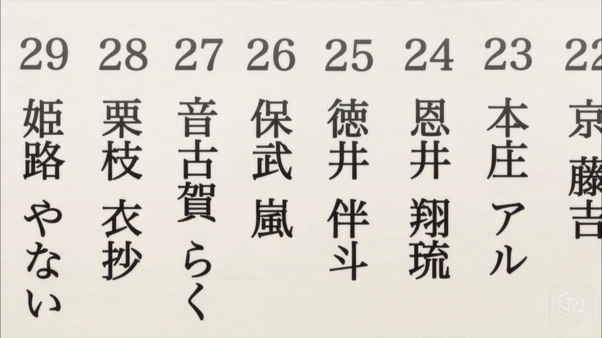 f:id:aritsuidai:20190410141455j:plain