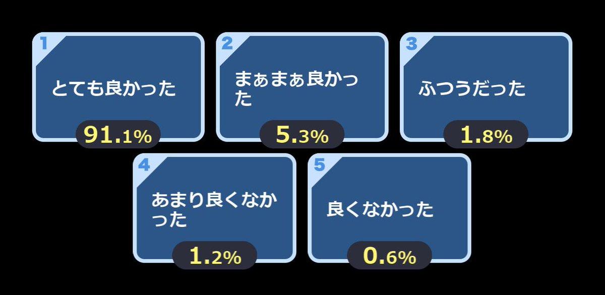 f:id:aritsuidai:20190610135348j:plain