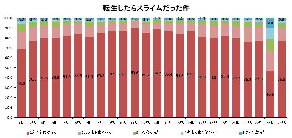 f:id:aritsuidai:20190619142430p:plain
