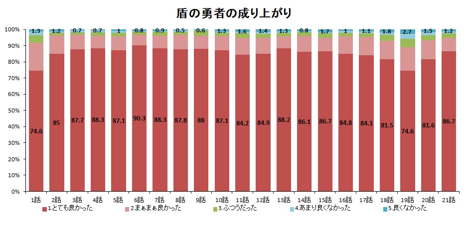 f:id:aritsuidai:20190619143137p:plain