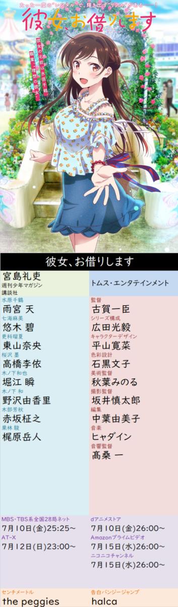 f:id:aritsuidai:20200716114201p:plain