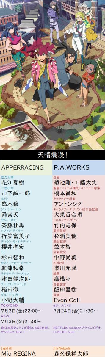 f:id:aritsuidai:20200716114229p:plain