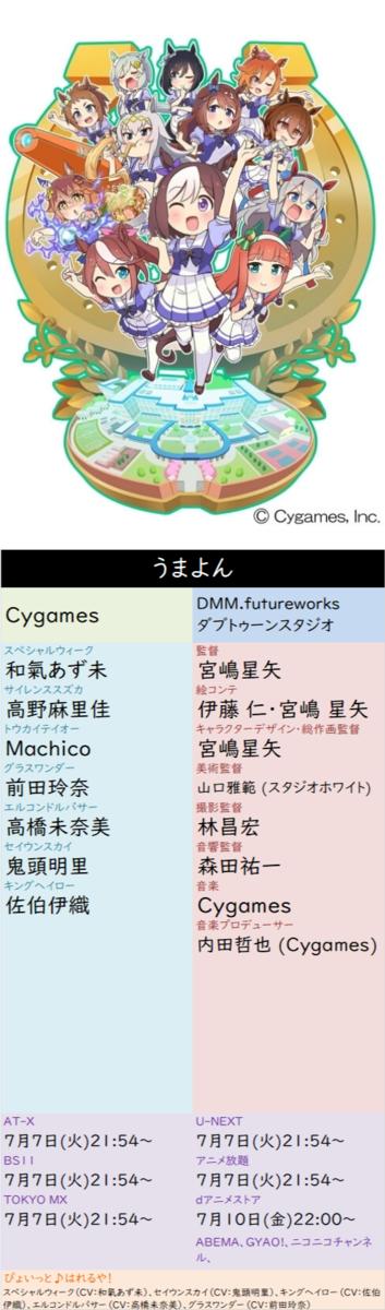 f:id:aritsuidai:20200716114249p:plain