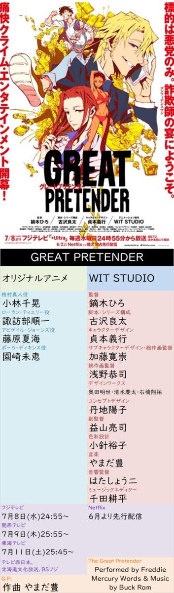f:id:aritsuidai:20200716114322p:plain