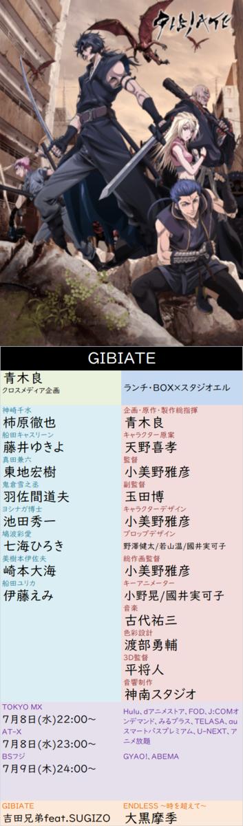 f:id:aritsuidai:20200716114348p:plain