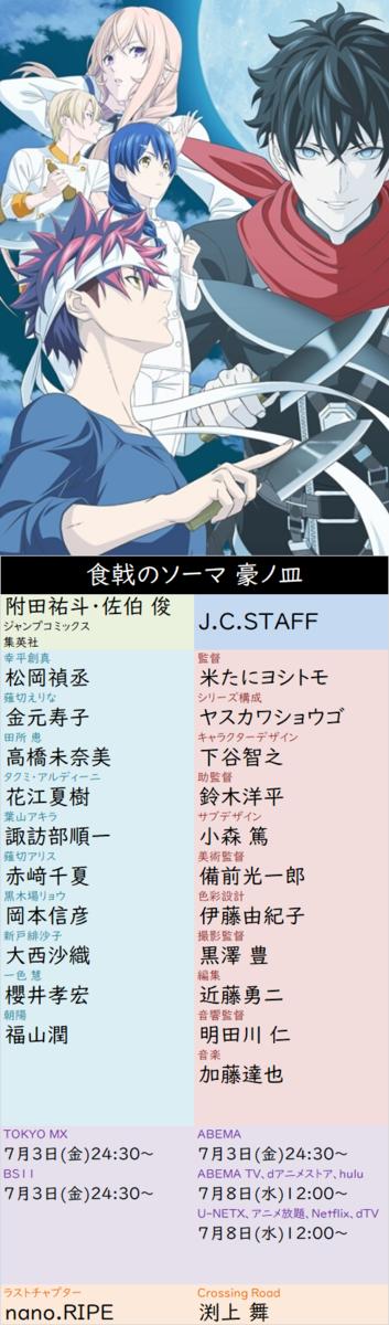 f:id:aritsuidai:20200716114350p:plain